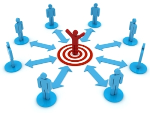 Networking Bullseye